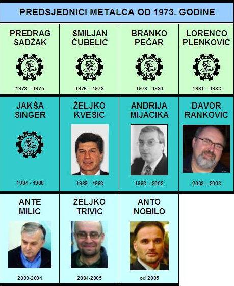 predsjednici metalca od 1973