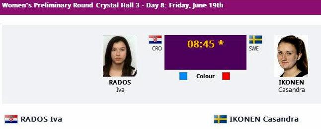 Baku2015Rados